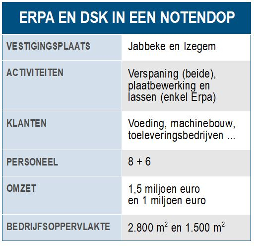 Erpa en DSK in een notendop