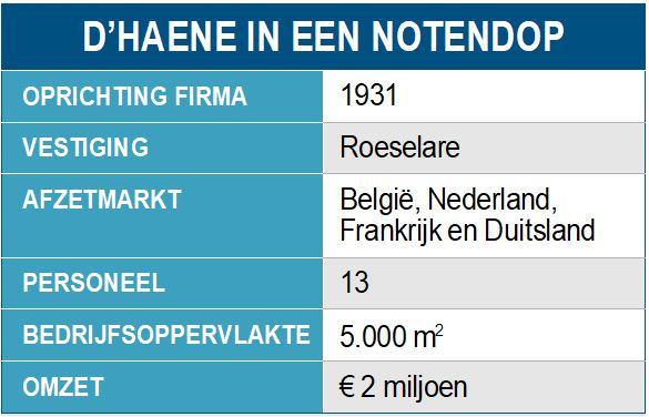 D'Haene in een notendop